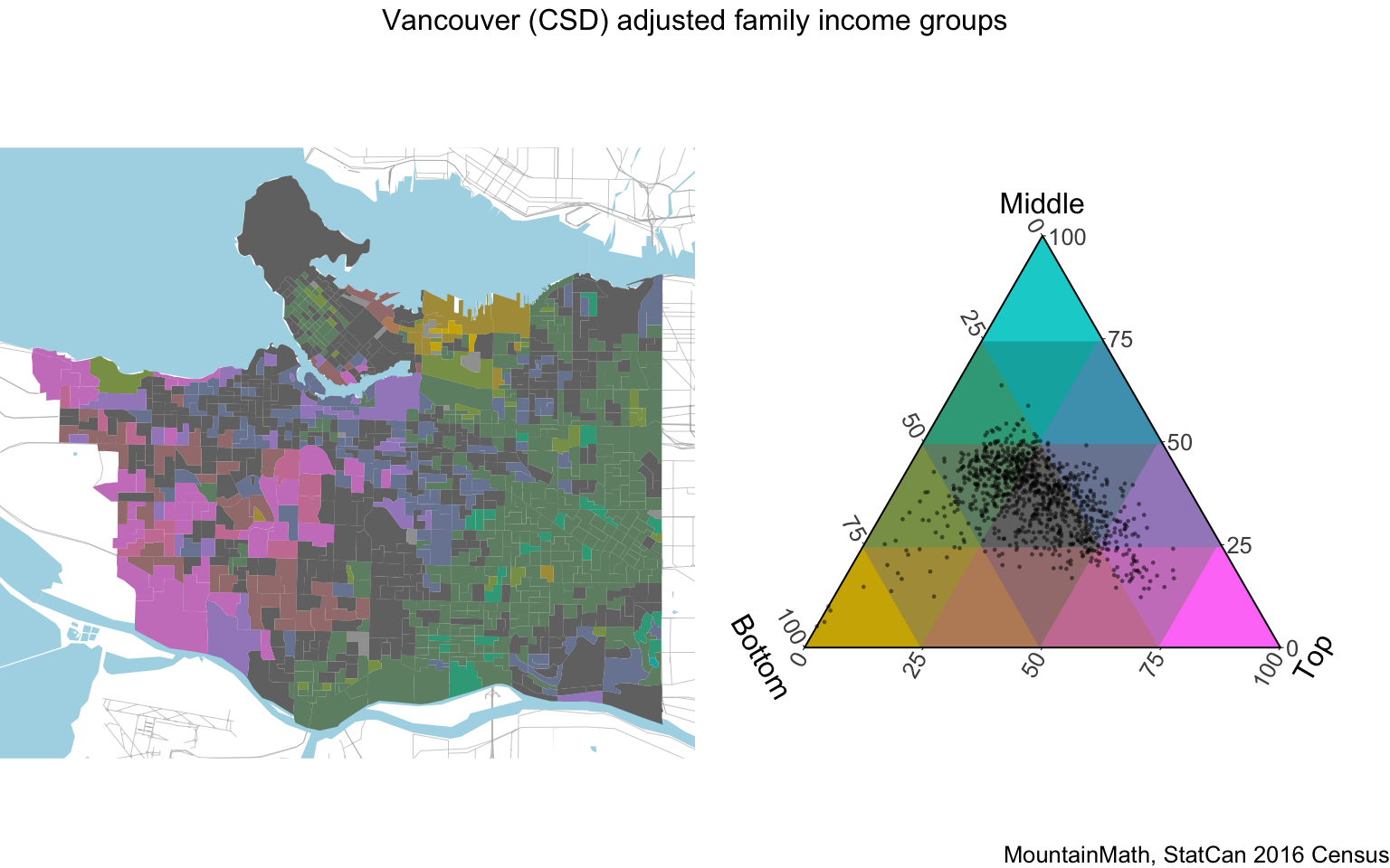 Understanding income distributions across geographies and time on data map, ancestry map, civil map, war map, elections map, zoning map, city map, famine map, 1920 political world map, tourism map,